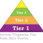 pengertian tier pada data center