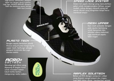 Sepatu SandiUno |  JakartaBerlari.Org