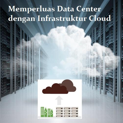 Memperluas Data Center dengan Infrastruktur Cloud