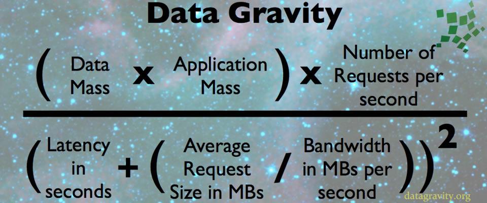 rumus tingkat gravitasi data